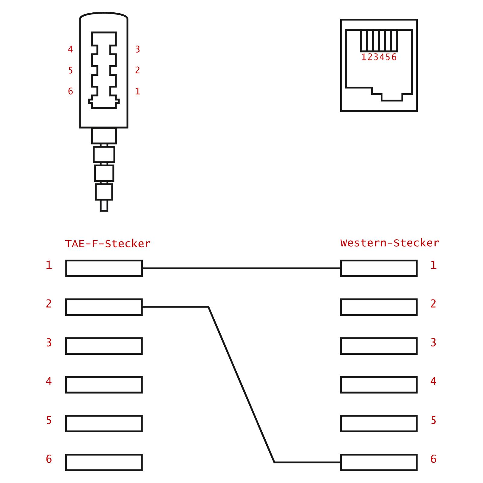 Beste Telefonkabel Diagramm Zeitgenössisch - Schaltplan Serie ...