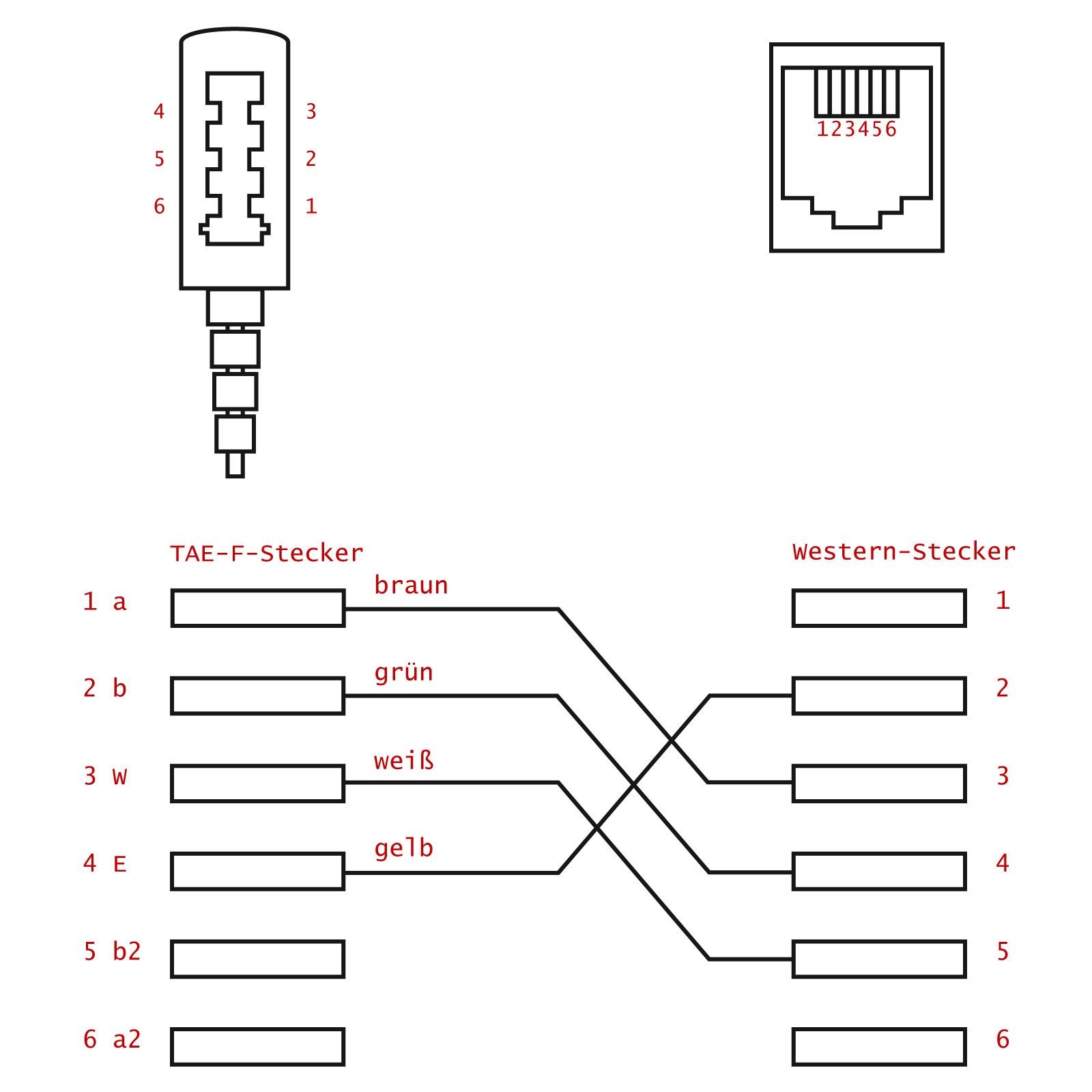 Großartig Anschluss Von Lichtleiterdrähten Ideen - Elektrische ...